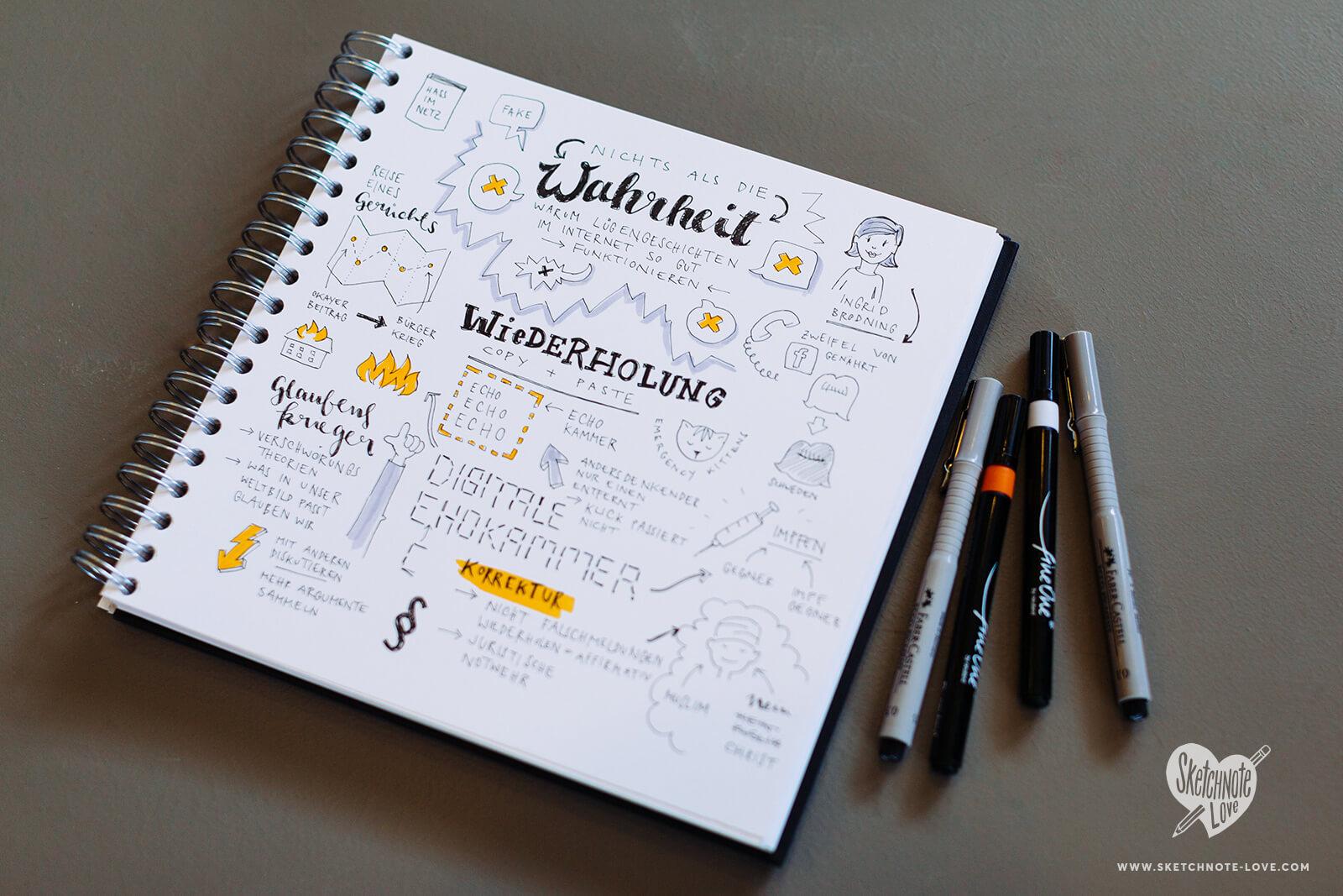 Sketchnotes Republica 2016 – Ingrid Brodning