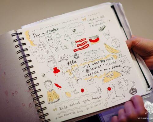 Sketchnotes Harry Keller TYPO 2015