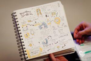 Sketchnotes Marlene Schuffert TYPO 2015