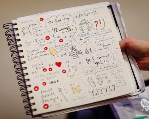 Sketchnotes Tina Roth Eisenberg (aka Swissmiss) TYPO 2015