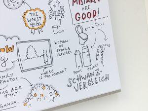 Sketchnotes Erik Kessels TYPO 2017