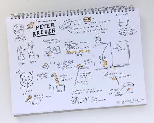 Sketchnotes Peter Breuer TYPO 2017