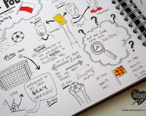 Sketchnotes Fußball EM 2016