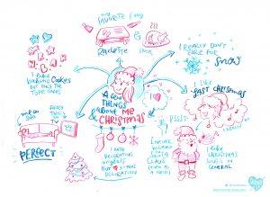 Christmas Sketchnote