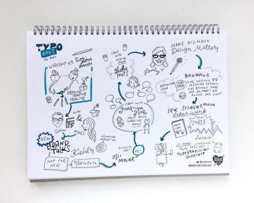 Sketchnotes TYPO 2017 recap Day 2