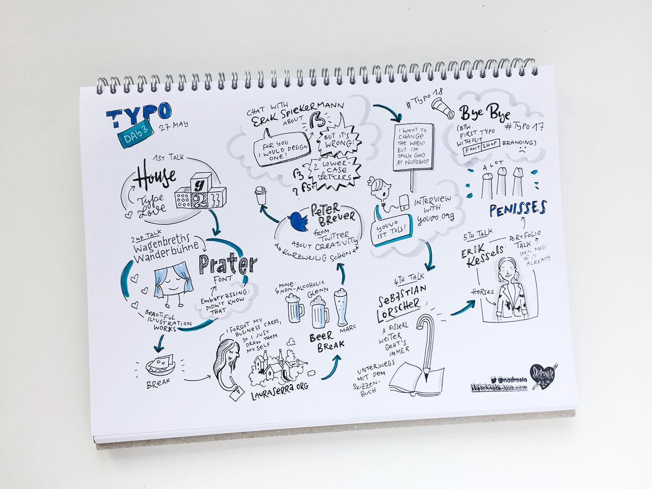 Sketchnotes TYPO 2017 recap Day 3