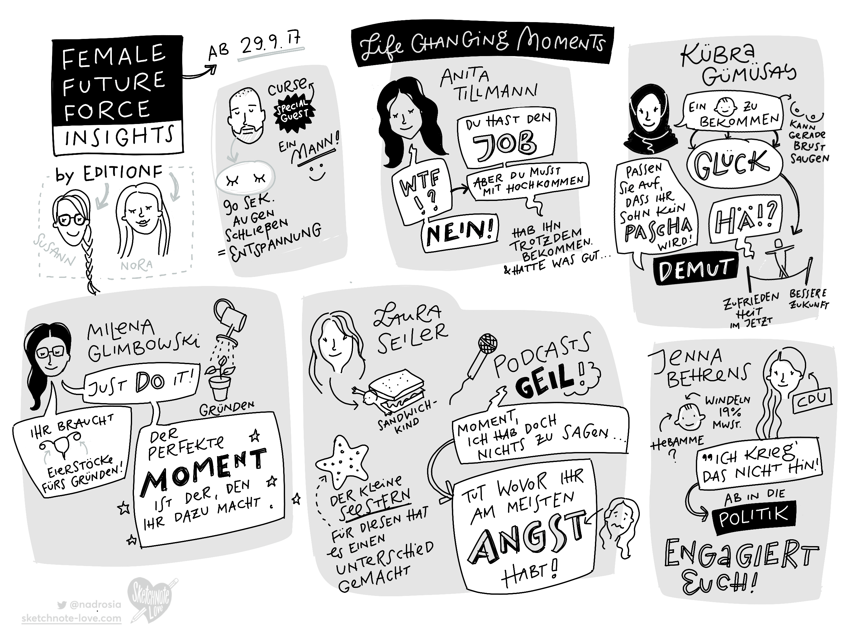 Sketchnotes Female Future Force