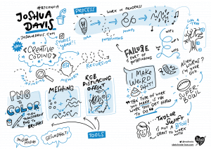Sketchnotes Joshua Davis