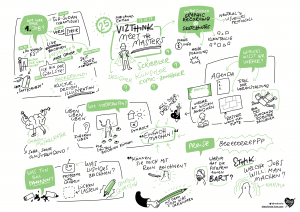 Vizthink Berlin Meet the Masters Sketchnote