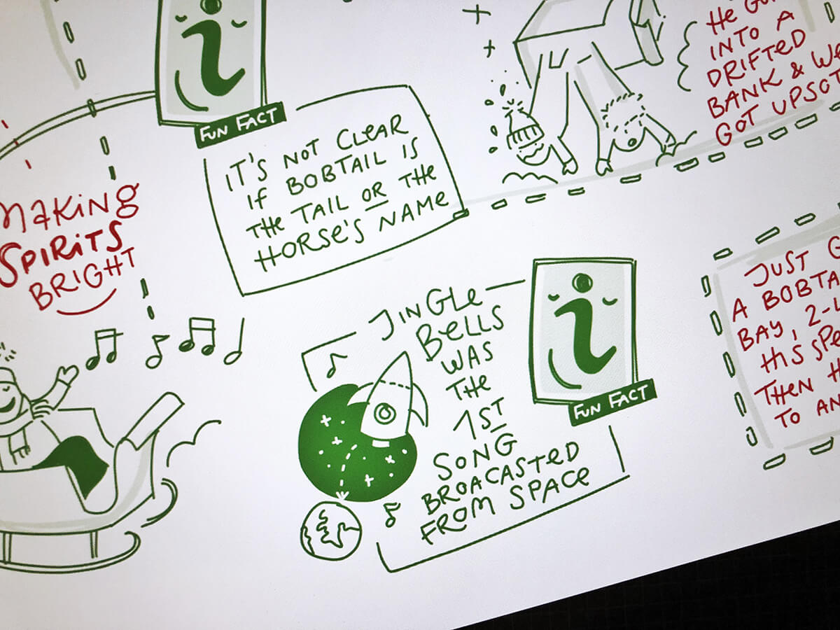 Sketchoting a Christmas Song: Jingle Bells - Sketchnote Love