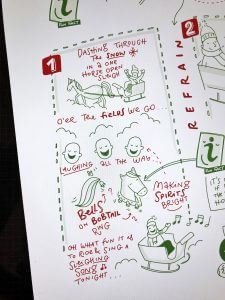 Sketchnotes Christmas Song Jingle Bells