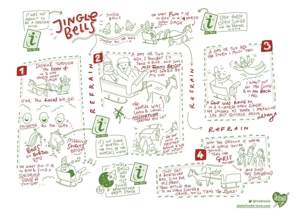 Sketchoting a Christmas Song: Jingle Bells - Sketchnote Love