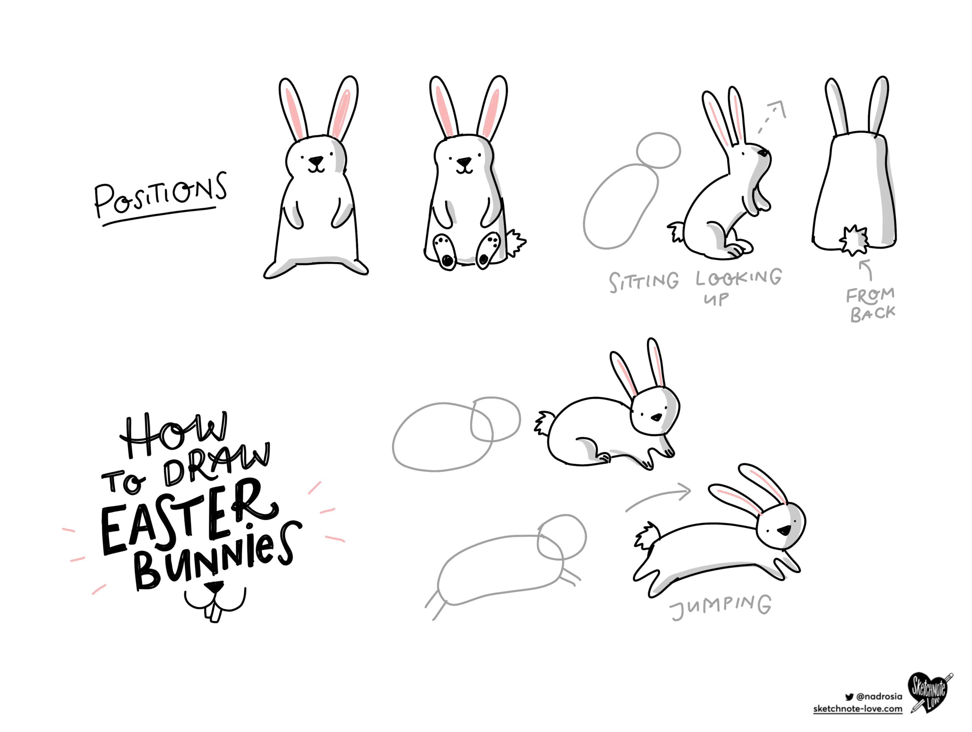 Sketchnotes How to draw Easter Bunnies