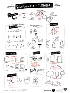Sketchnotes Tutorial Cheat Sheet
