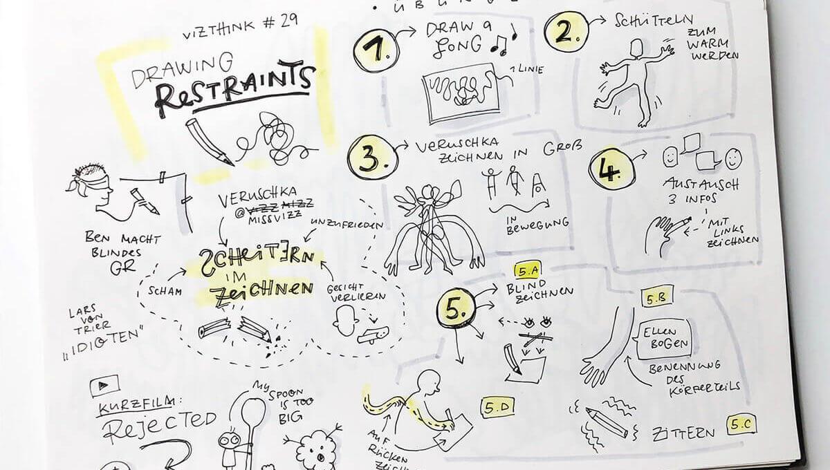 Sketchnotes Vizthink