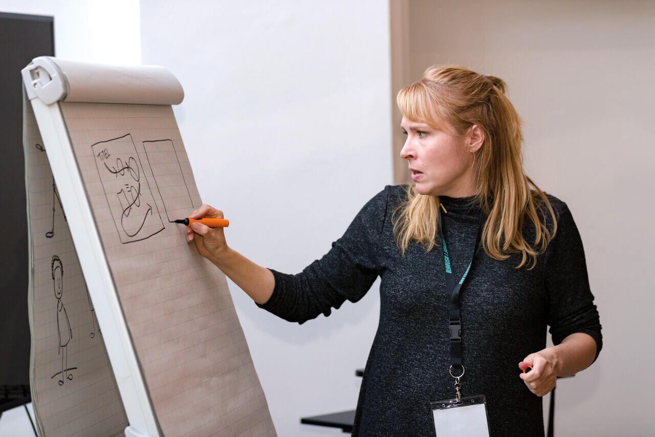 Sketchnote Struktur Barcamp