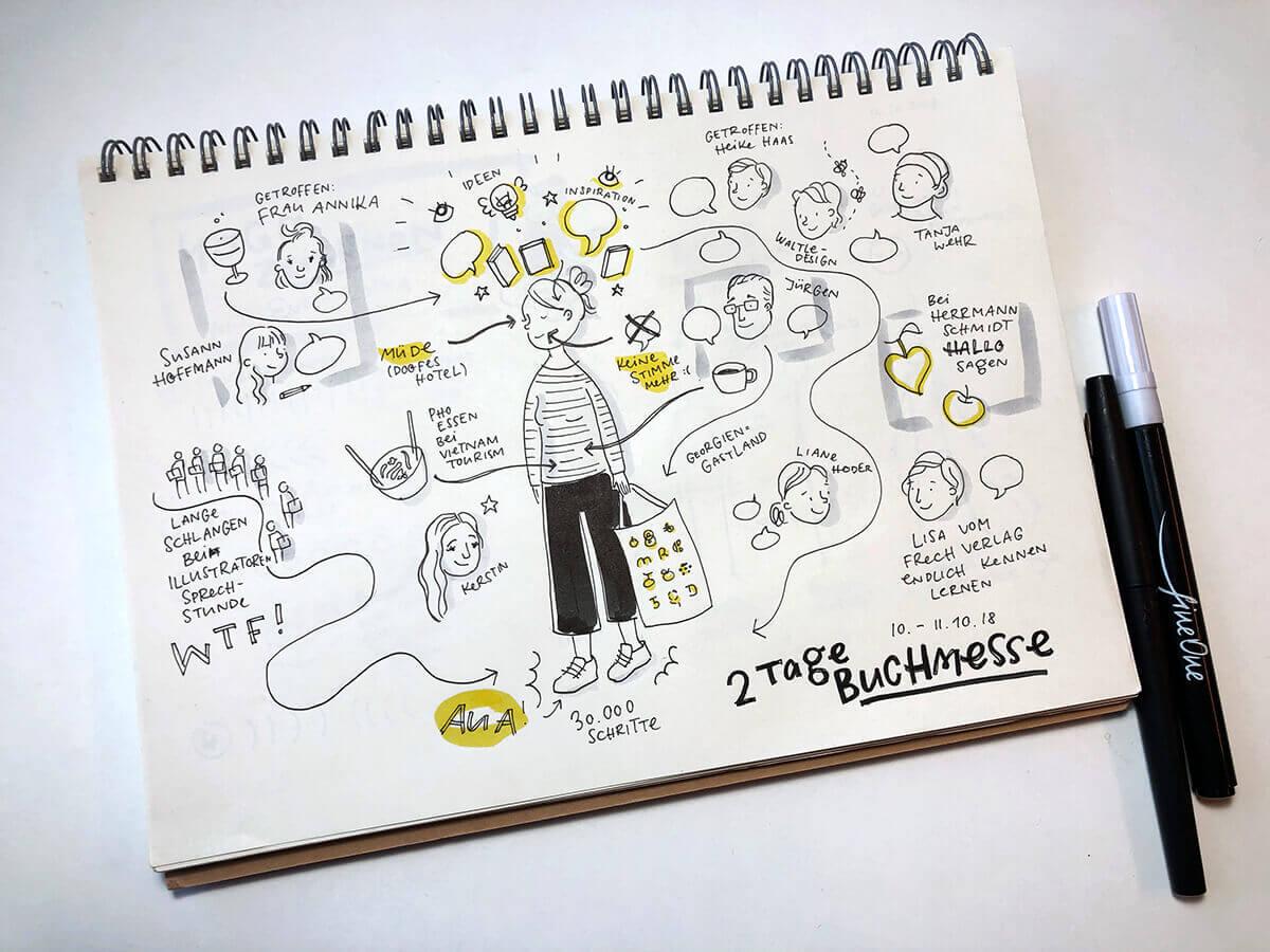 Sketchnote Struktur Buchmesse