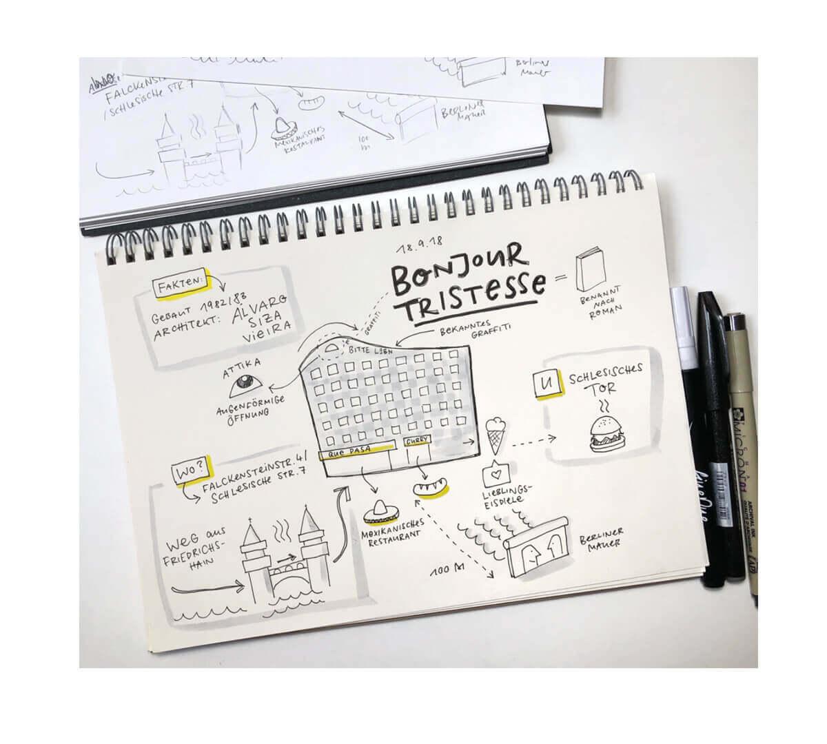 Sketchnotes Struktur Beispiel Bonjour Tristesse