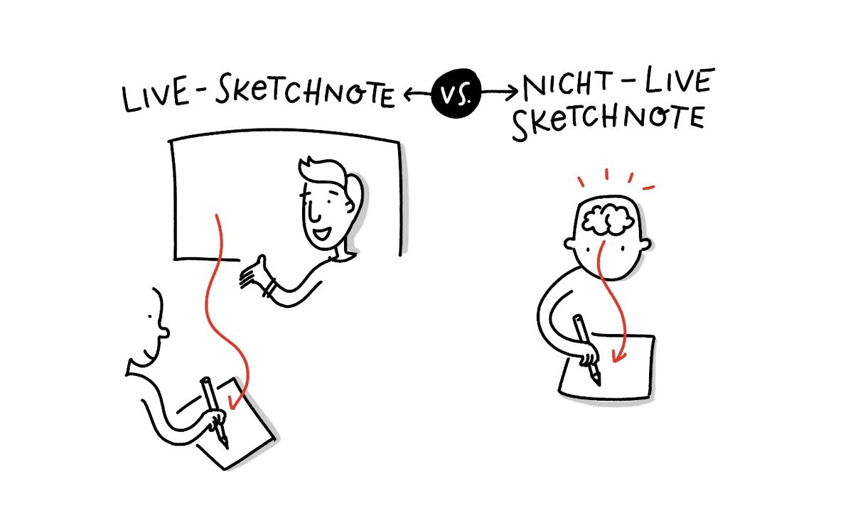 Sketchnotes Struktur Live va. Nicht-Live