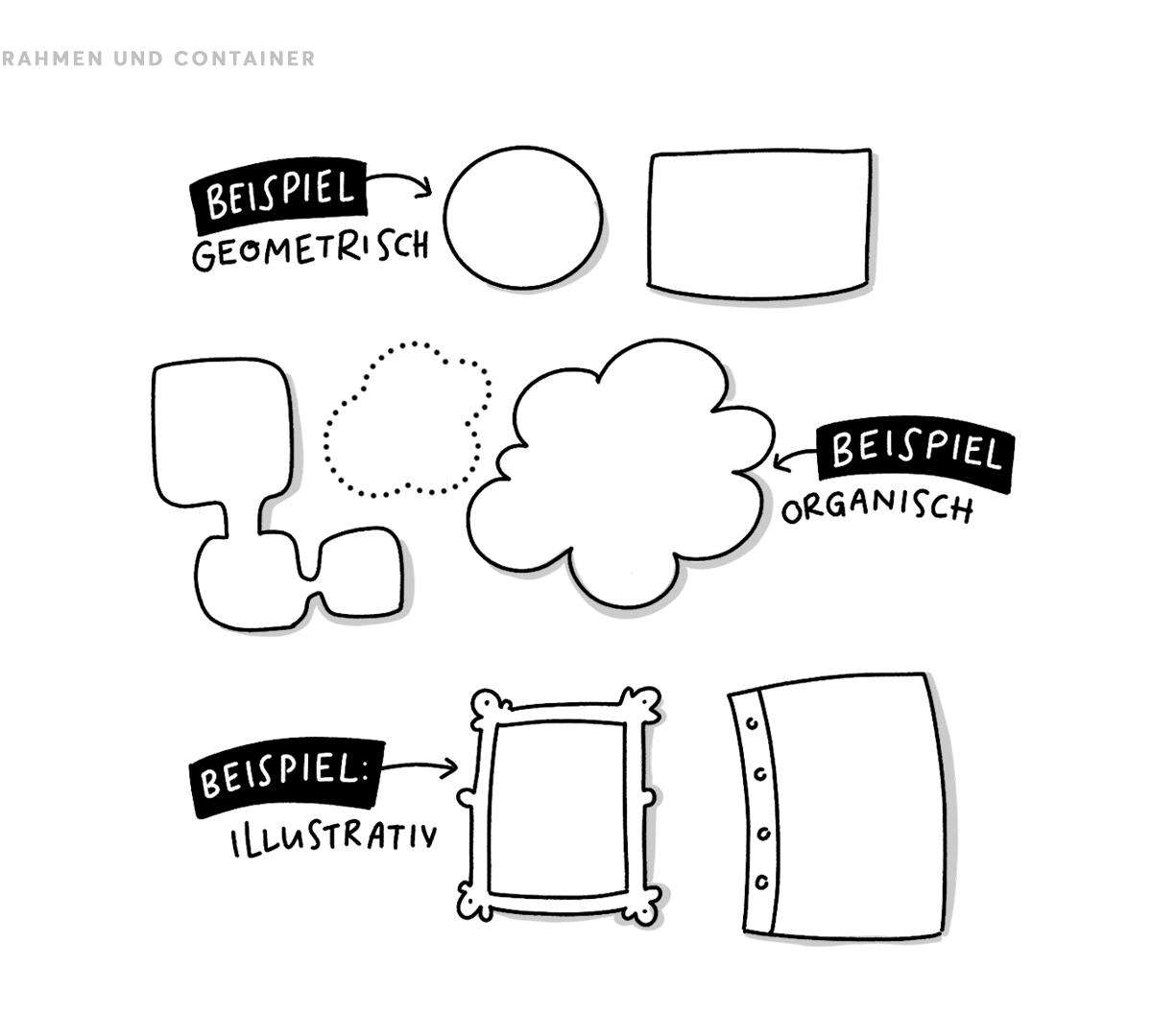 Sketchnotes Struktur Rahmen