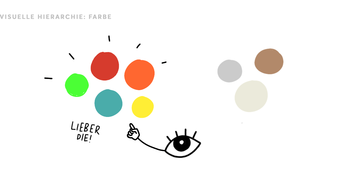 Sketchnotes Struktur Visuelle Hierarchie Farbe