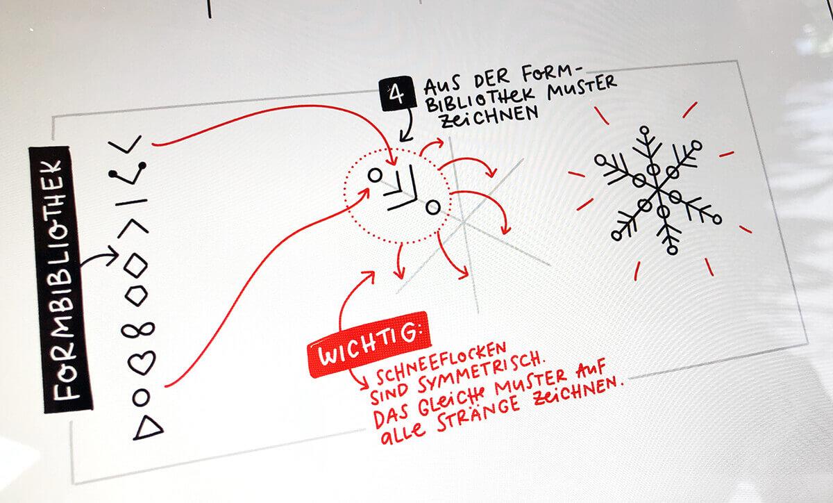Sketchnotes Schneeflocke Zeichenanleitung