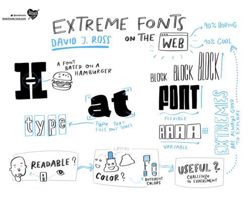 Sketchnotes Extreme Fonts Beyond Tellerrand