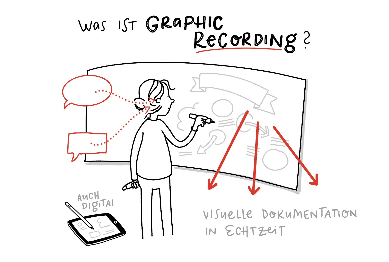 Sketchnotes – Was ist Graphic Recording
