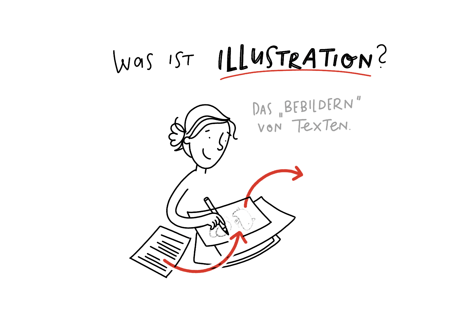 Sketchnotes – Was ist Illustration