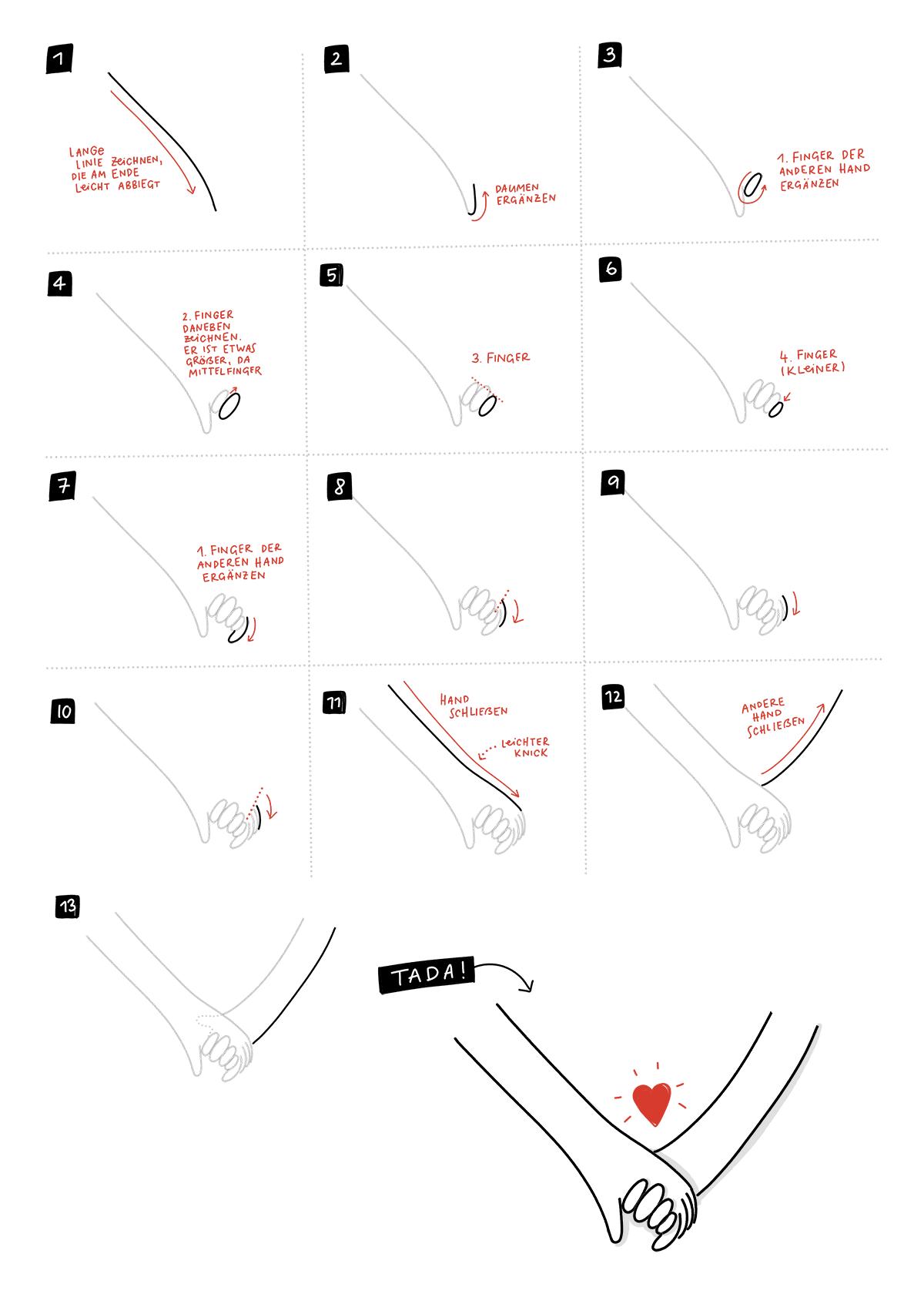 Sketchnote Hände zeichnen Anleitung
