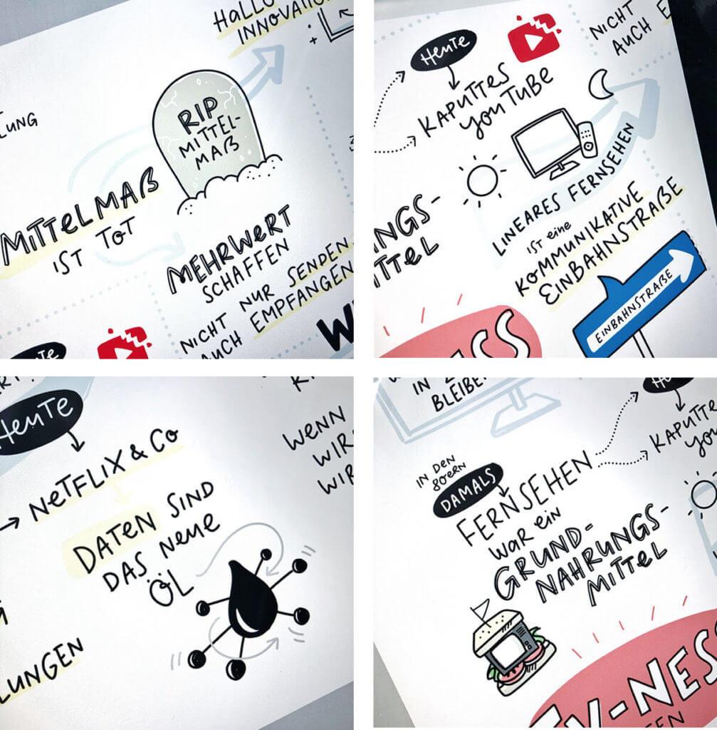 Sketchnotes Freiwillige Selbstkontrolle Fernsehen Details