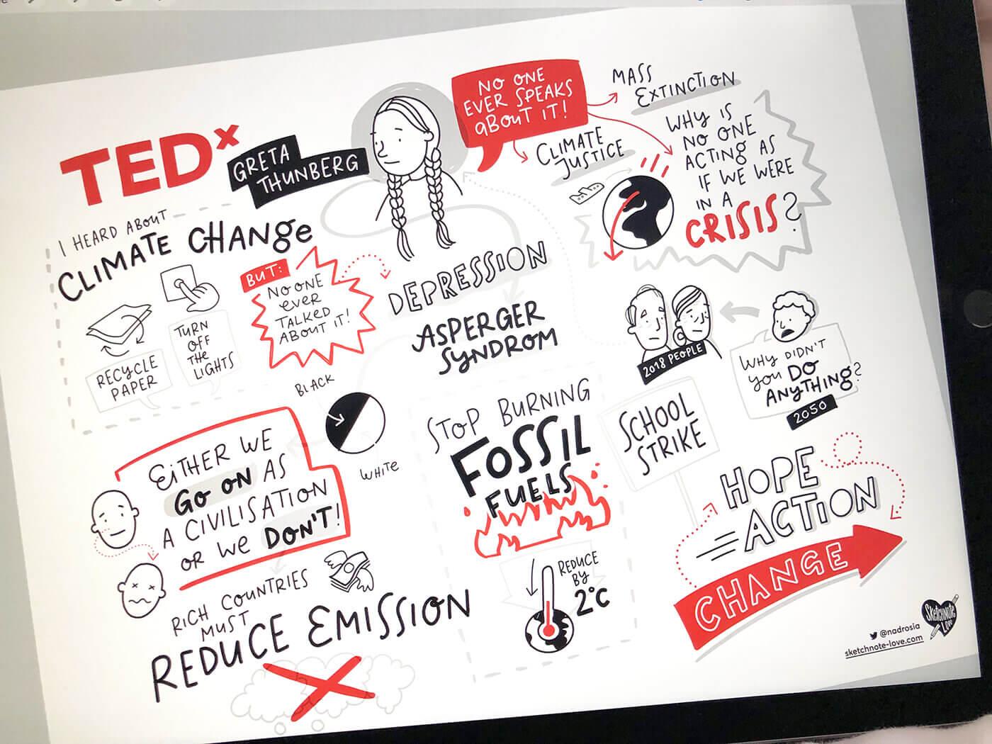 Sketchnotes Greta Thunberg Ted Talk