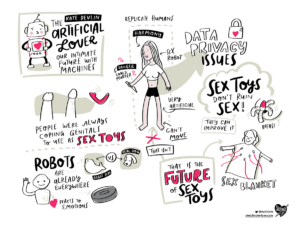 Sketchnotes Republica 2019 Artificial Lover
