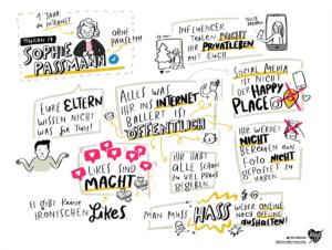 Sketchnotes Republica 2019 Sophie Passmann