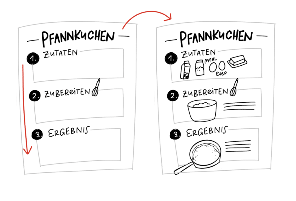 Sketchnote Plan Free Download Sketch Notes