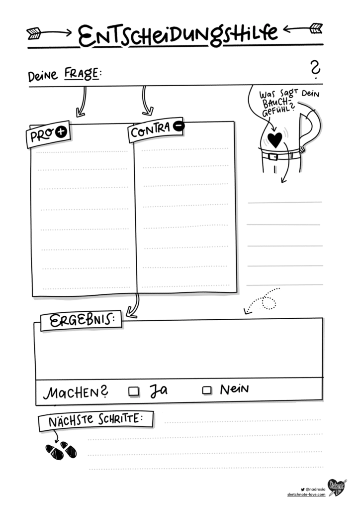 Newsletter Bonus Download Sketchnote Love 1