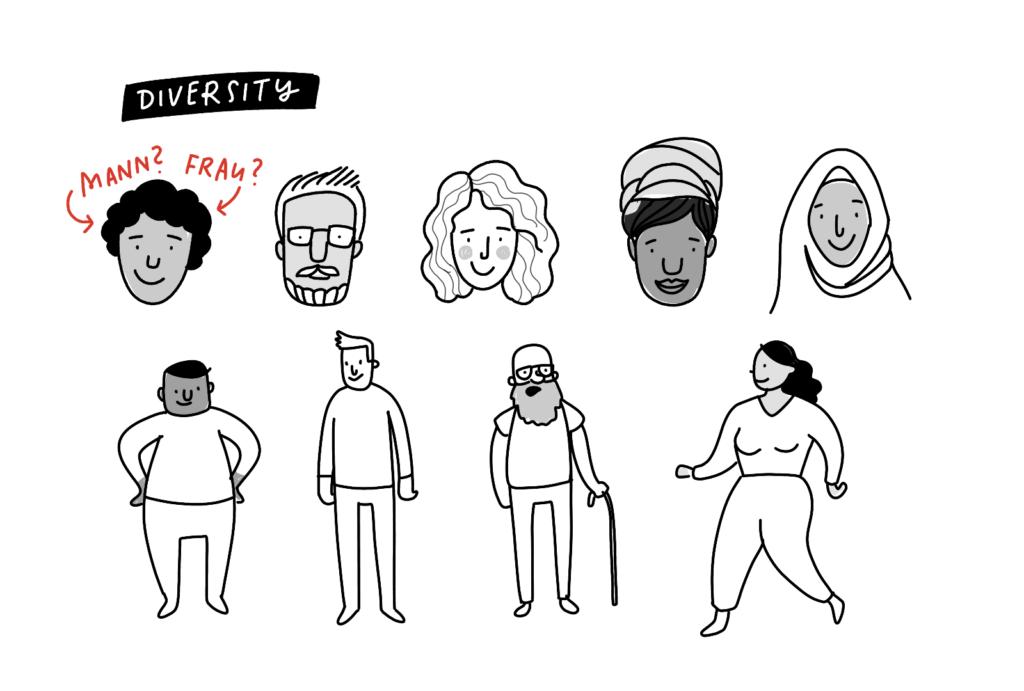 Sketchnotes Diversity