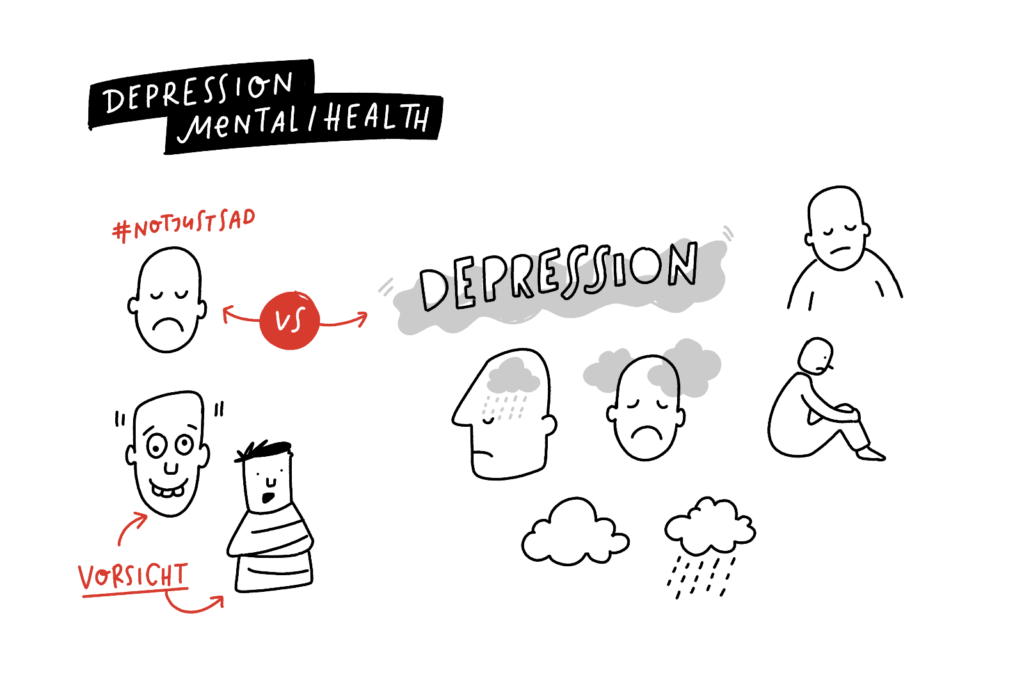 Sketchnotes Depression