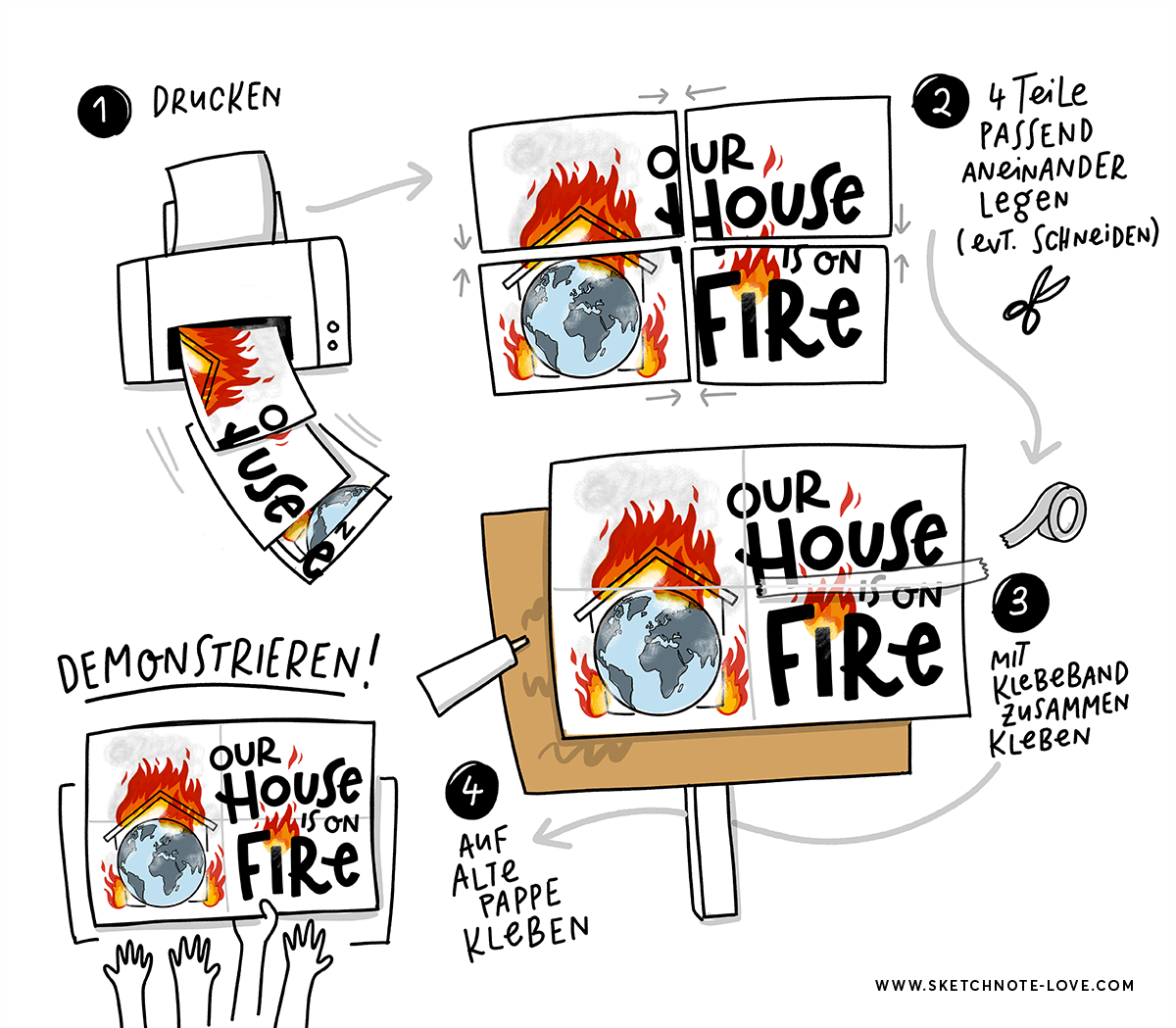 House is on fire Sketchnote Anleitung