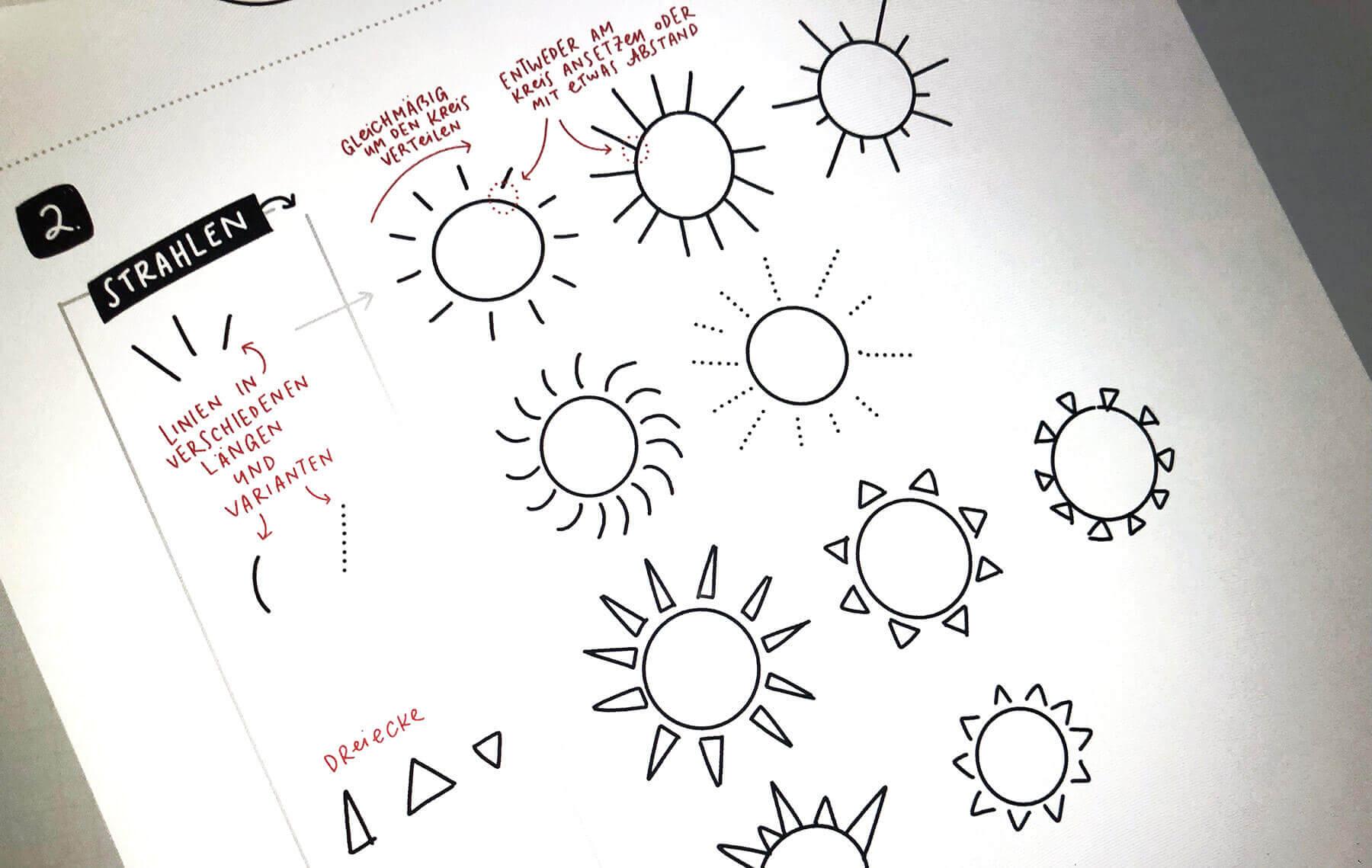 Sketchnotes Zeichenanleitung Sonne zeichnen