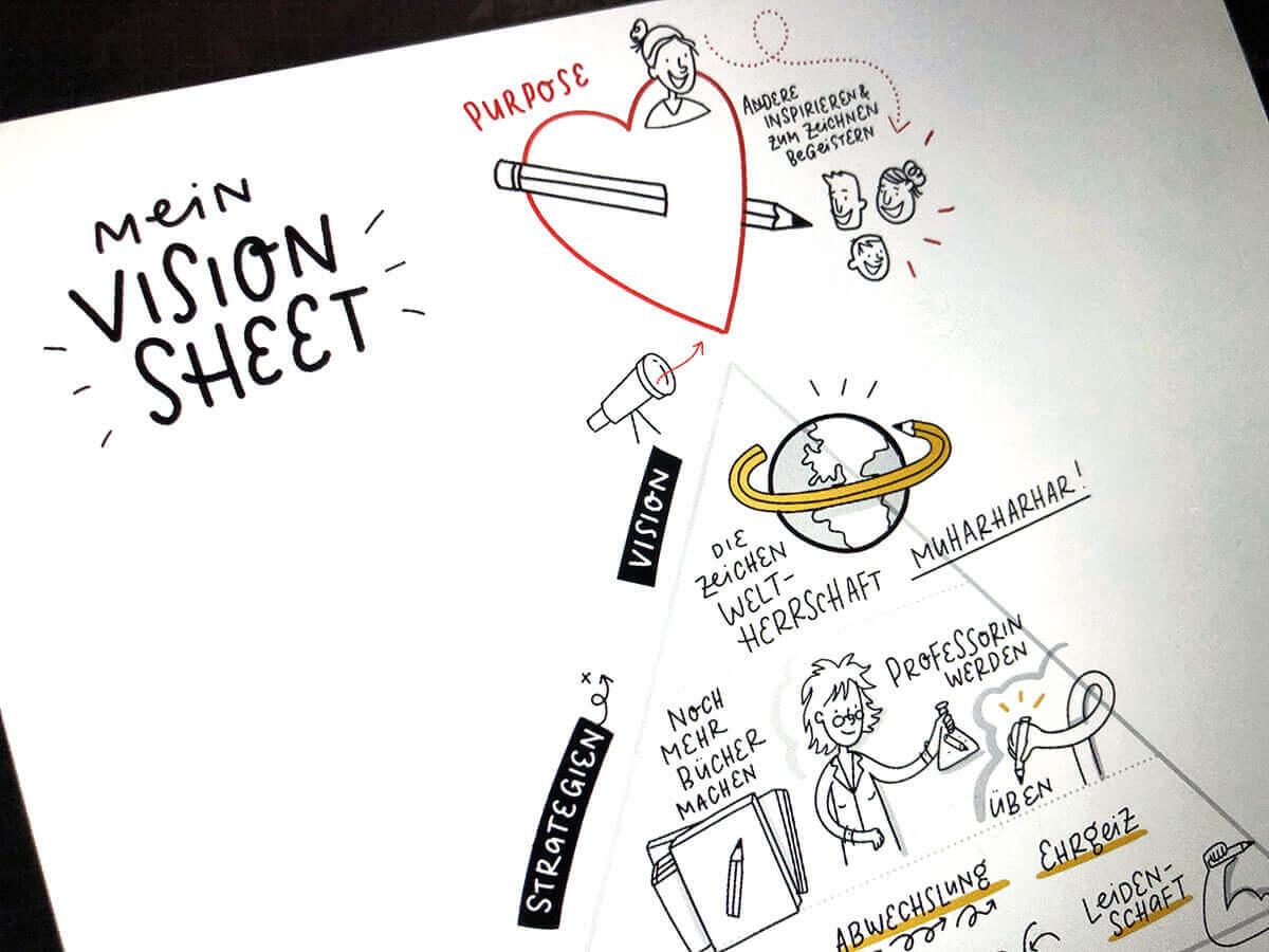 Sketchnotes Vision Sheet