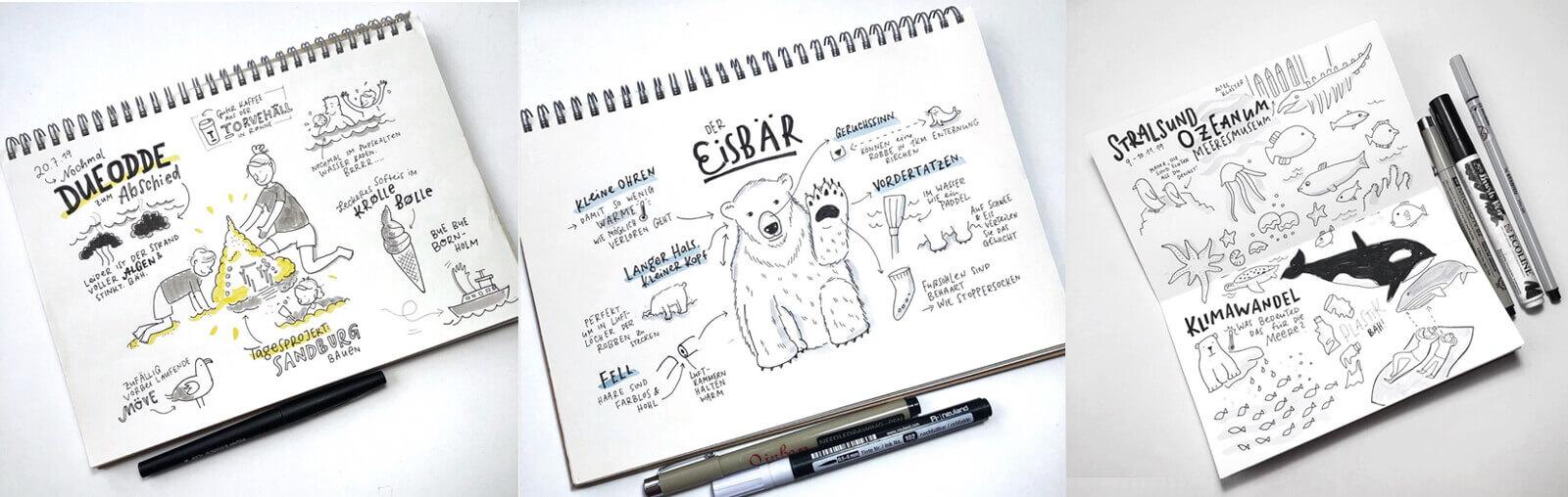 Beispiele für Sketchnotes