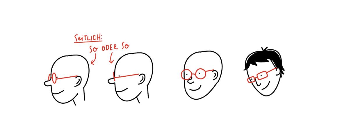 Sketchnotes Brillen zeichnen