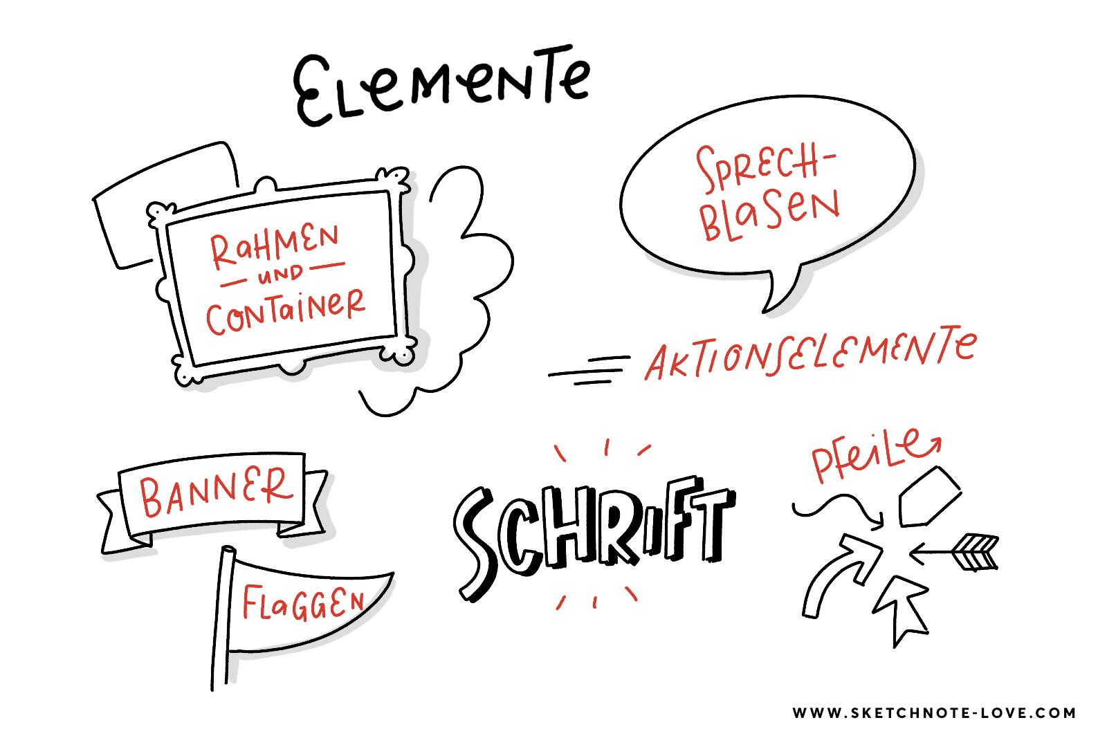 Elemente von Sketchnotes