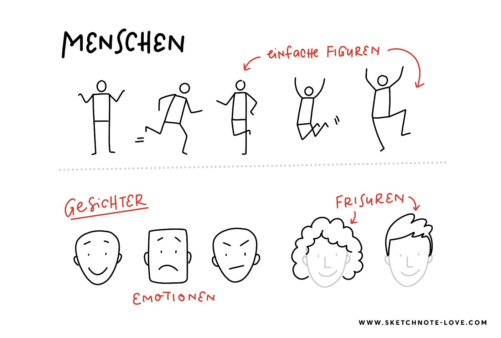 Figuren und Menschen in Sketchnotes