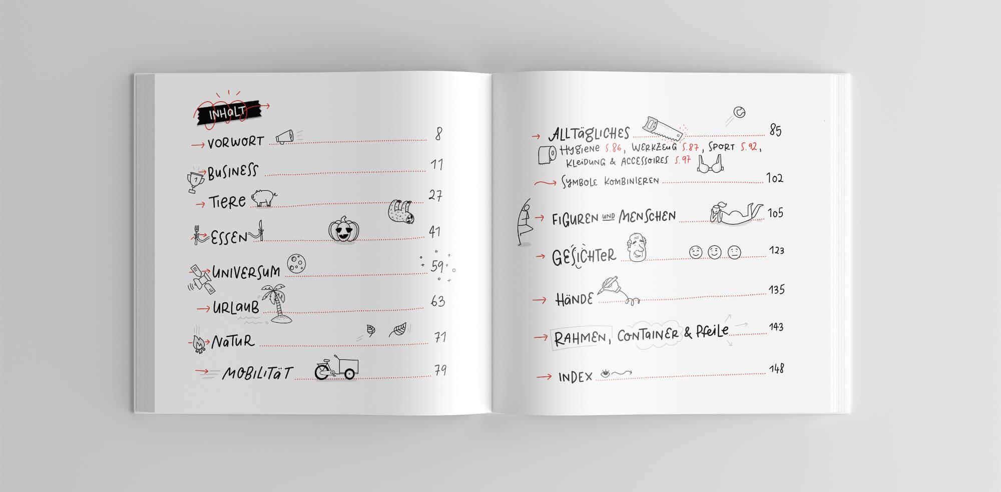 Sketchnotes Symbolbibliothek Inhaltsverzeichnis