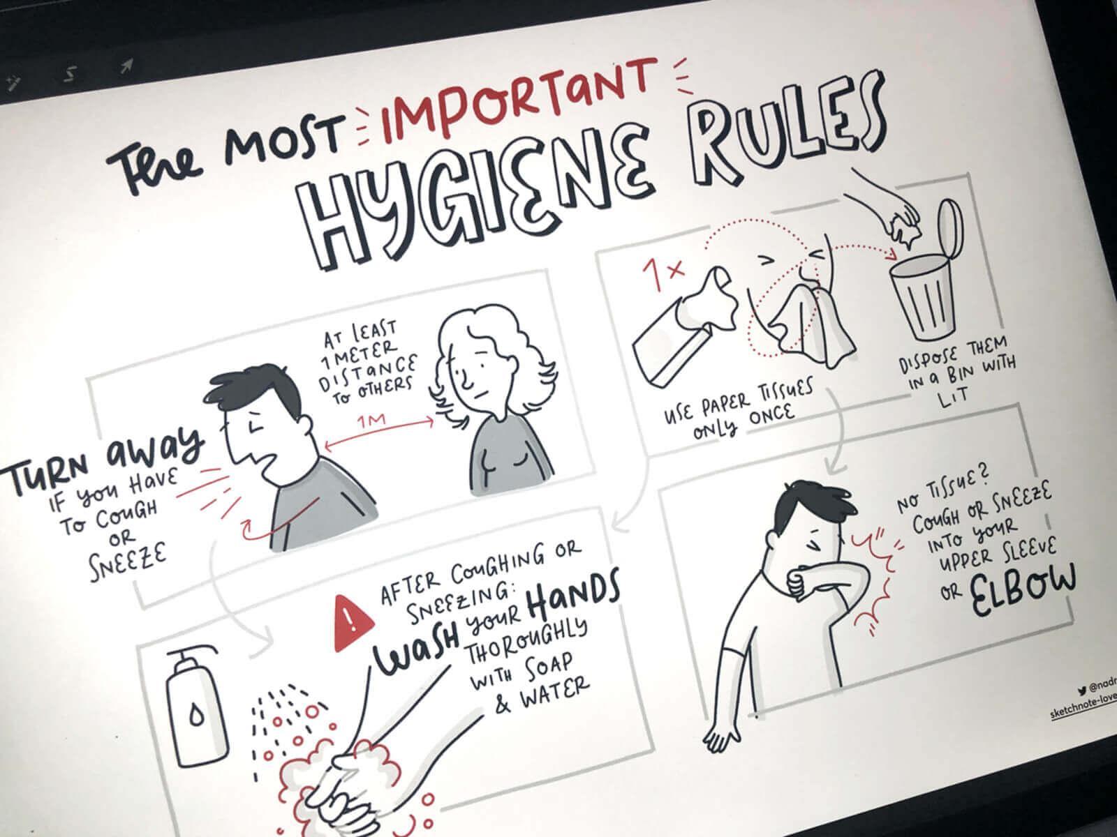 Sketchnotes Hygiene Rules