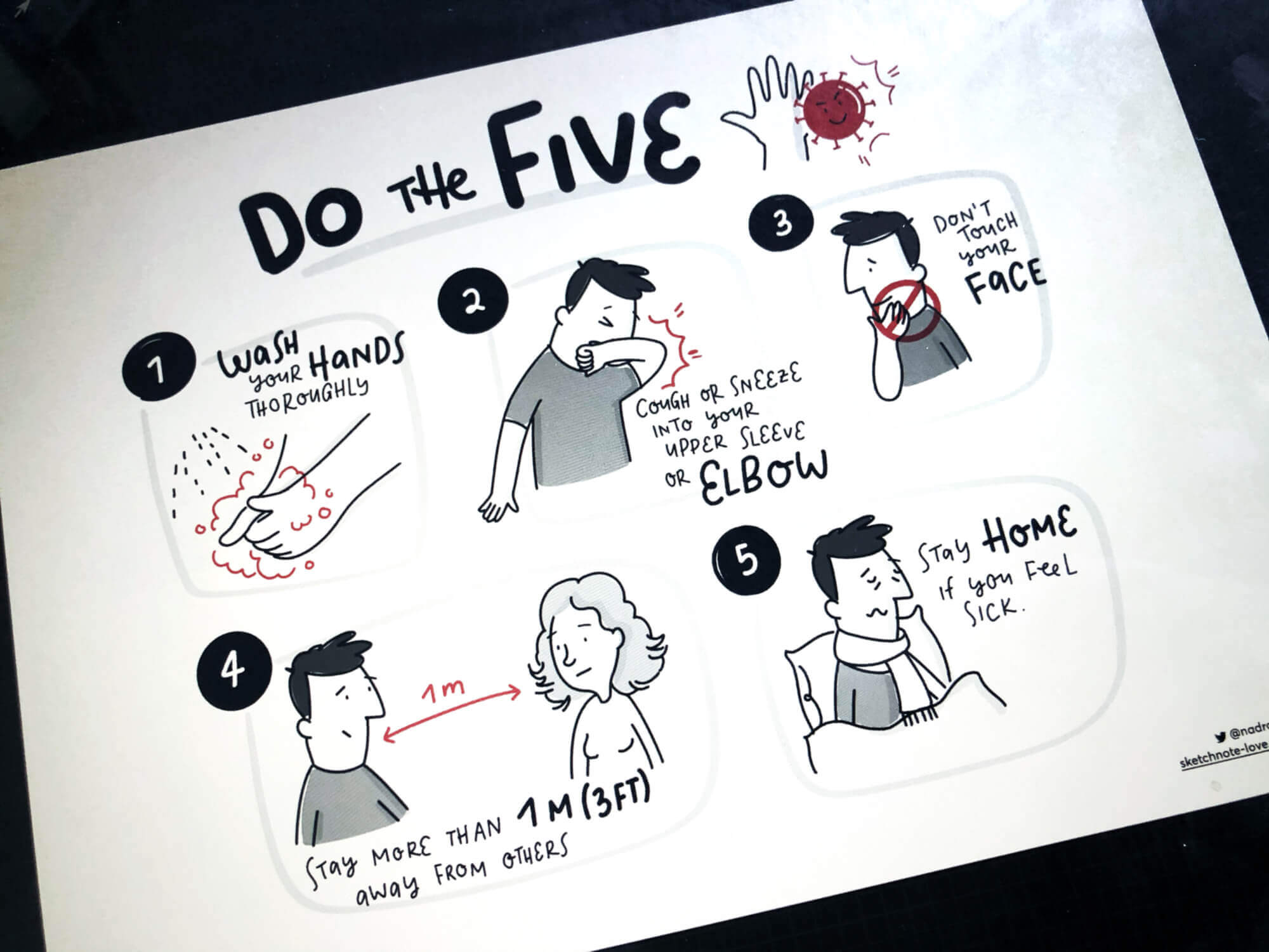 Do the Five Sketchnotes