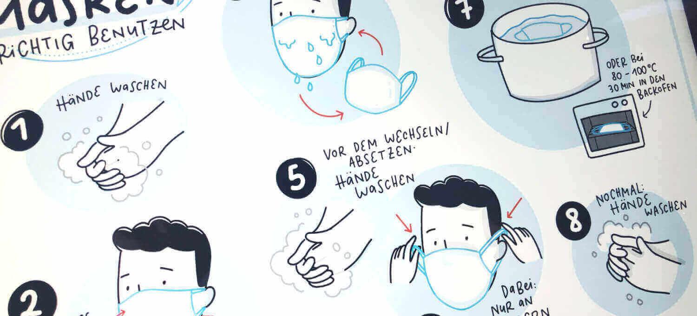 Sketchnotes Masken richtig benutzen