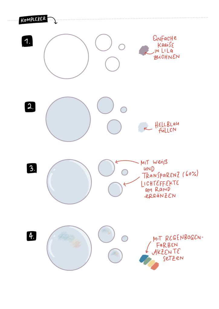 Sketchnotes-Seifenblasen zeichnen komplex